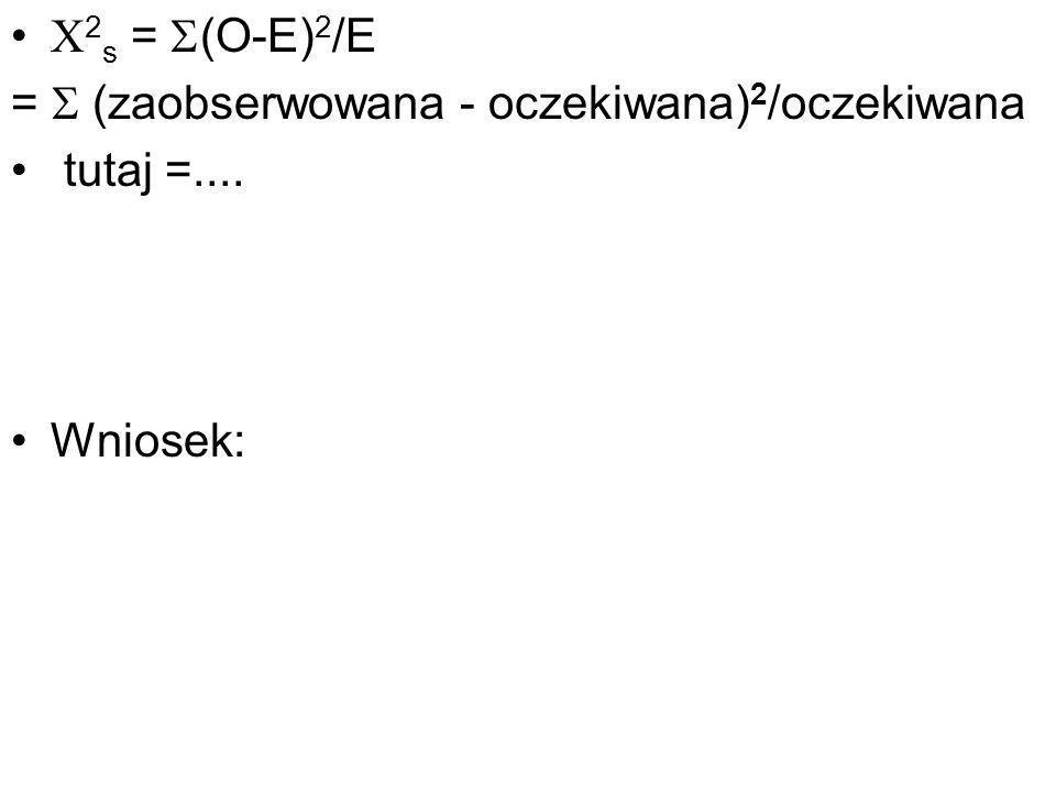 2 s = (O-E) 2 /E = (zaobserwowana - oczekiwana) 2 /oczekiwana tutaj =.... Wniosek: