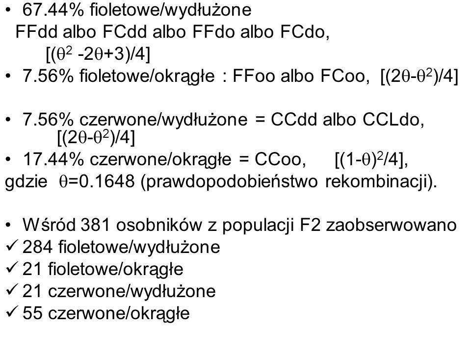 67.44% fioletowe/wydłużone FFdd albo FCdd albo FFdo albo FCdo, [( 2 -2 +3)/4] 7.56% fioletowe/okrągłe : FFoo albo FCoo, [(2 - 2 )/4] 7.56% czerwone/wy