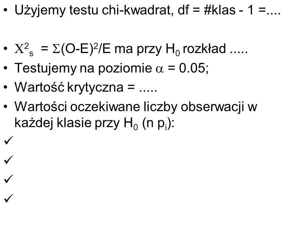 Użyjemy testu chi-kwadrat, df = #klas - 1 =.... 2 s = (O-E) 2 /E ma przy H 0 rozkład..... Testujemy na poziomie = 0.05; Wartość krytyczna =..... Warto
