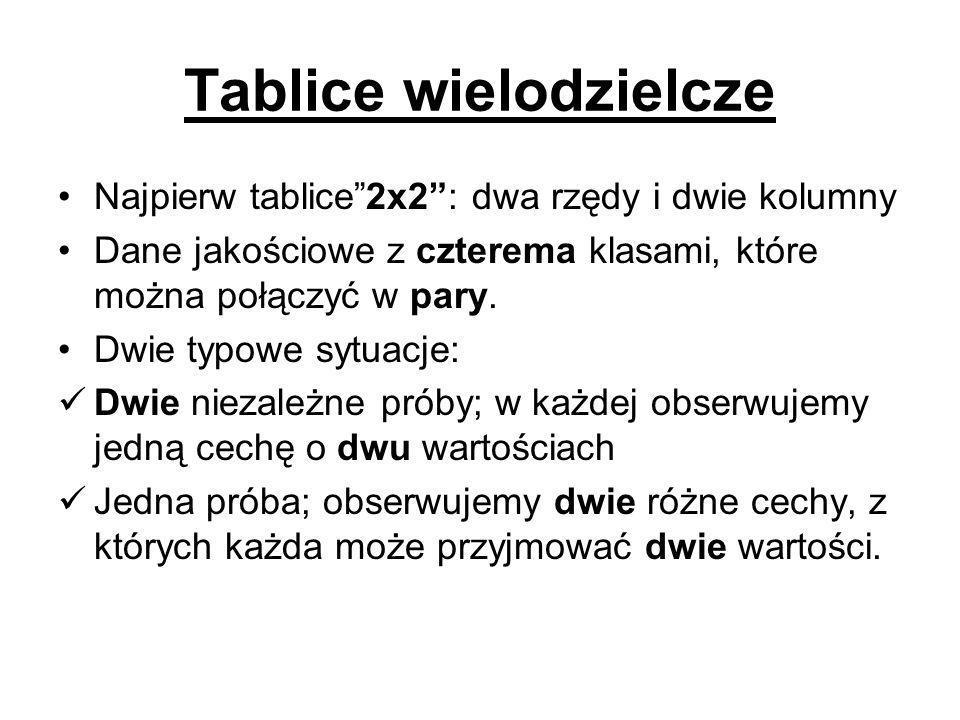 Tablice wielodzielcze Najpierw tablice2x2: dwa rzędy i dwie kolumny Dane jakościowe z czterema klasami, które można połączyć w pary. Dwie typowe sytua