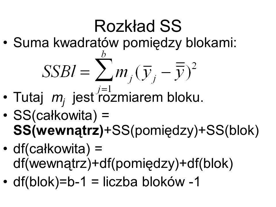 Rozkład SS Suma kwadratów pomiędzy blokami: Tutaj m j jest rozmiarem bloku. SS(całkowita) = SS(wewnątrz)+SS(pomiędzy)+SS(blok) df(całkowita) = df(wewn