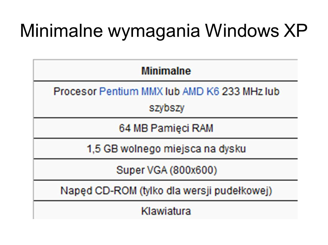 Minimalne wymagania Windows 7