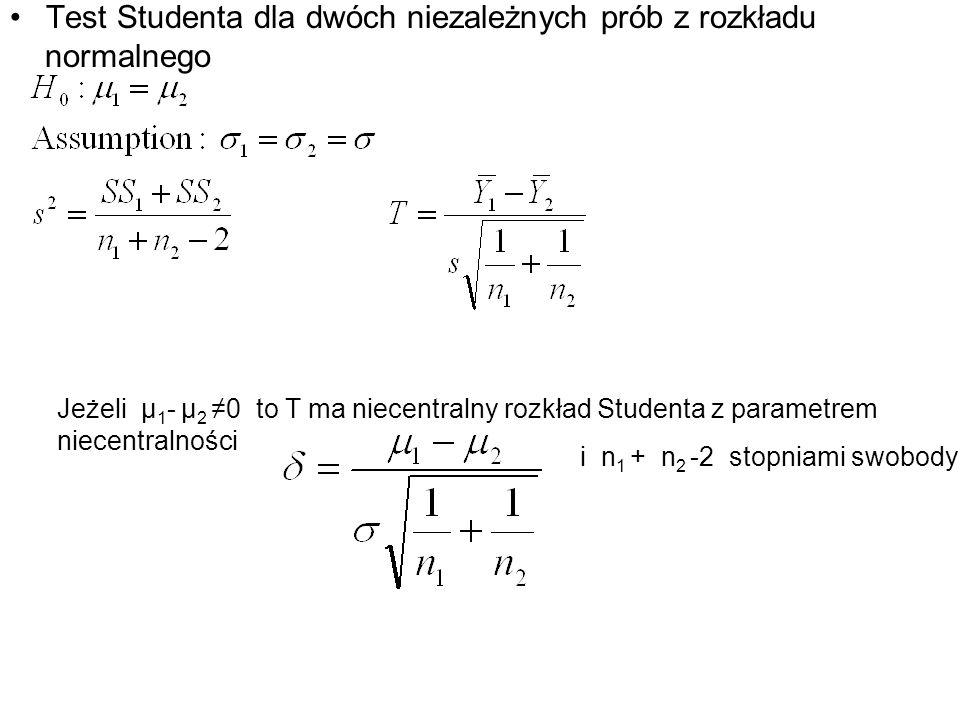 Moc testu Studenta F δ,df (x) – dystrybuanta niecentralnego rozkładu Studenta w punkcie x t c – wartość krytyczna testu Studenta na poziomie istotności α, tzn.