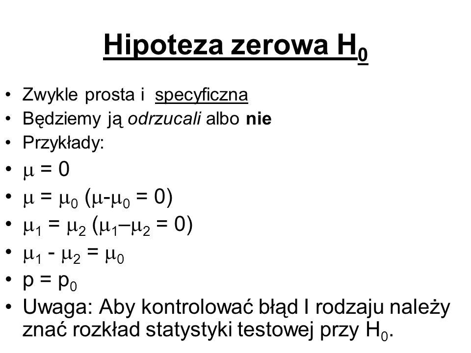 Hipoteza zerowa H 0 Zwykle prosta i specyficzna Będziemy ją odrzucali albo nie Przykłady: = 0 = 0 ( - 0 = 0) 1 = 2 ( 1 – 2 = 0) 1 - 2 = 0 p = p 0 Uwag