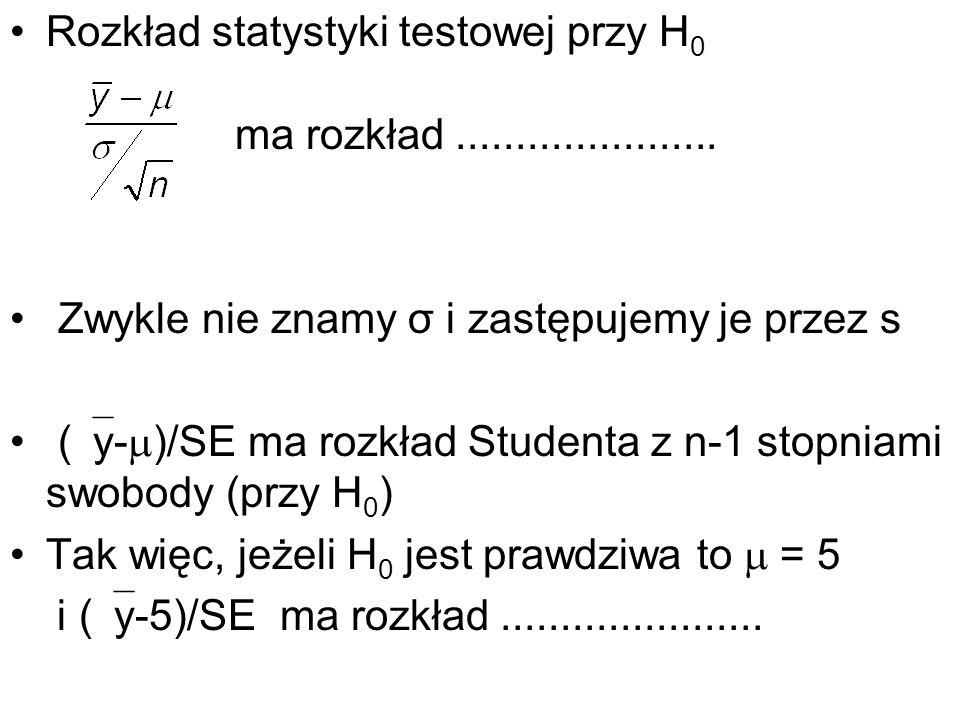 Rozkład statystyki testowej przy H 0 ma rozkład...................... Zwykle nie znamy σ i zastępujemy je przez s ( y- )/SE ma rozkład Studenta z n-1