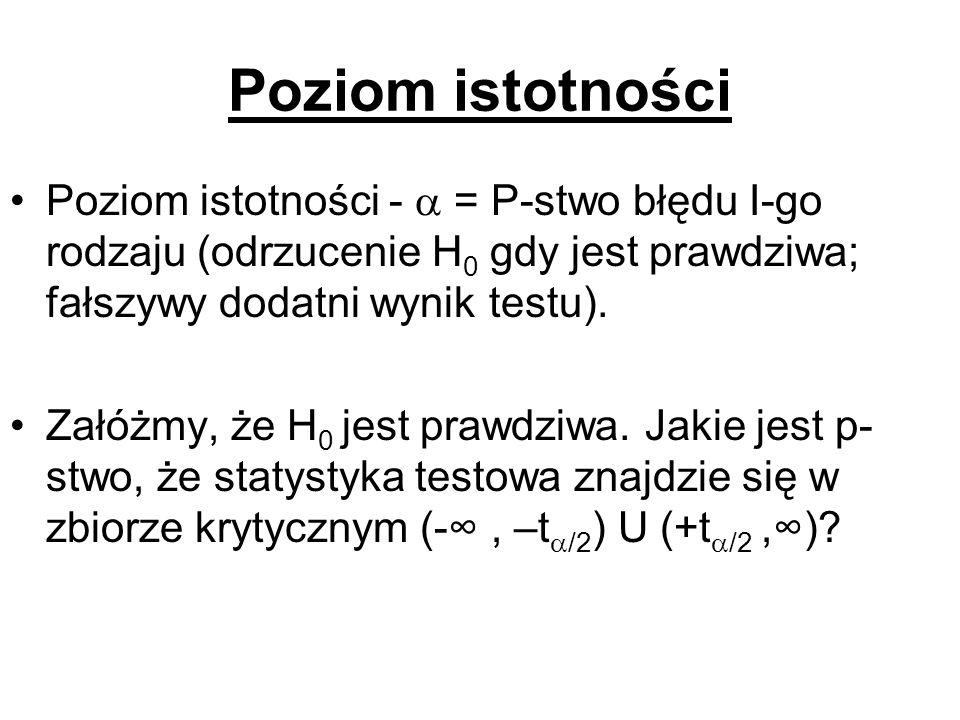 Poziom istotności Poziom istotności - = P-stwo błędu I-go rodzaju (odrzucenie H 0 gdy jest prawdziwa; fałszywy dodatni wynik testu). Załóżmy, że H 0 j