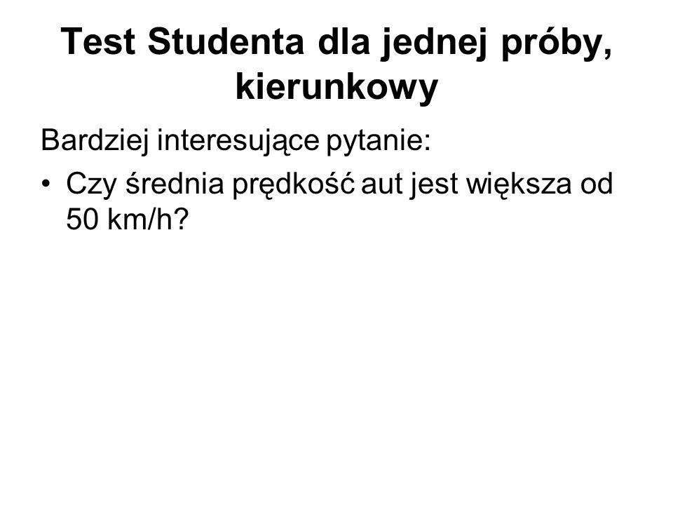 Test Studenta dla jednej próby, kierunkowy Bardziej interesujące pytanie: Czy średnia prędkość aut jest większa od 50 km/h?