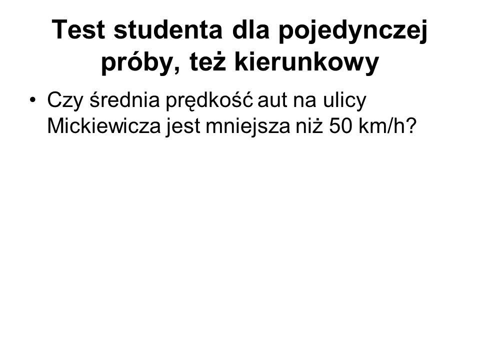 Test studenta dla pojedynczej próby, też kierunkowy Czy średnia prędkość aut na ulicy Mickiewicza jest mniejsza niż 50 km/h?