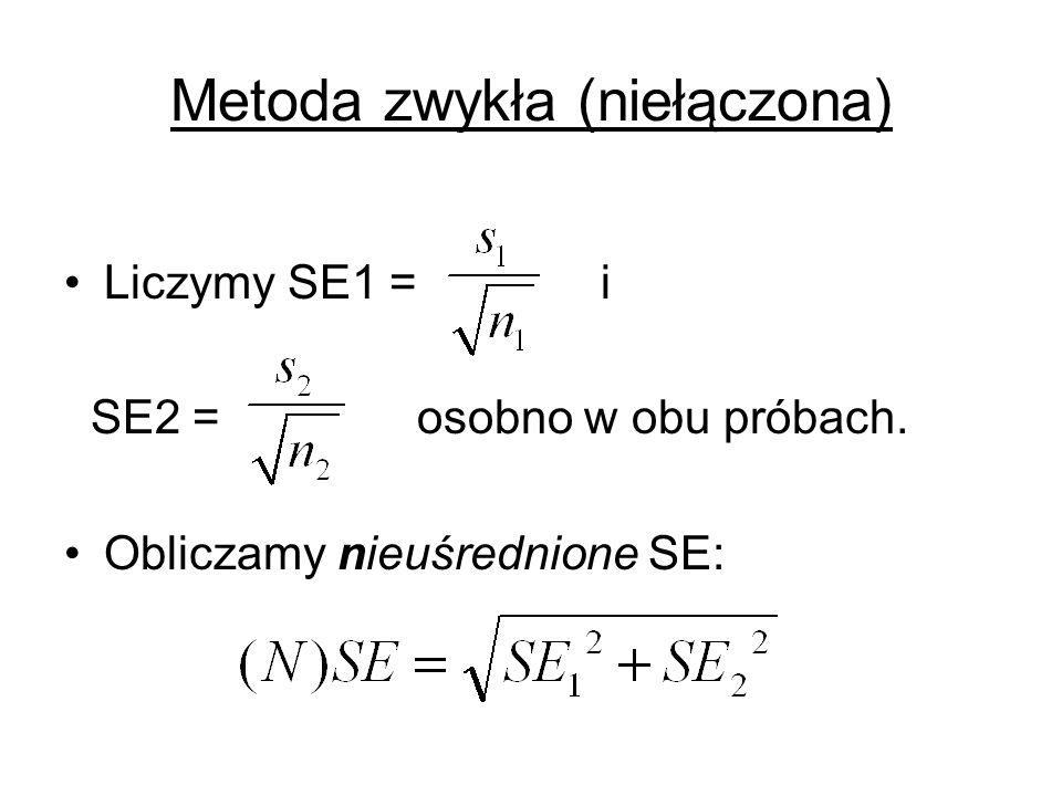 Metoda zwykła (niełączona) Liczymy SE1 = i SE2 = osobno w obu próbach. Obliczamy nieuśrednione SE: