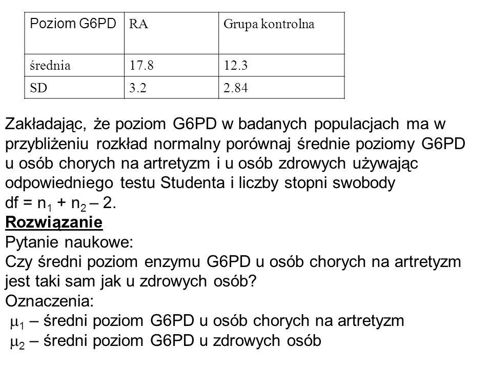 Poziom G6PD RAGrupa kontrolna średnia17.812.3 SD3.22.84 Zakładając, że poziom G6PD w badanych populacjach ma w przybliżeniu rozkład normalny porównaj