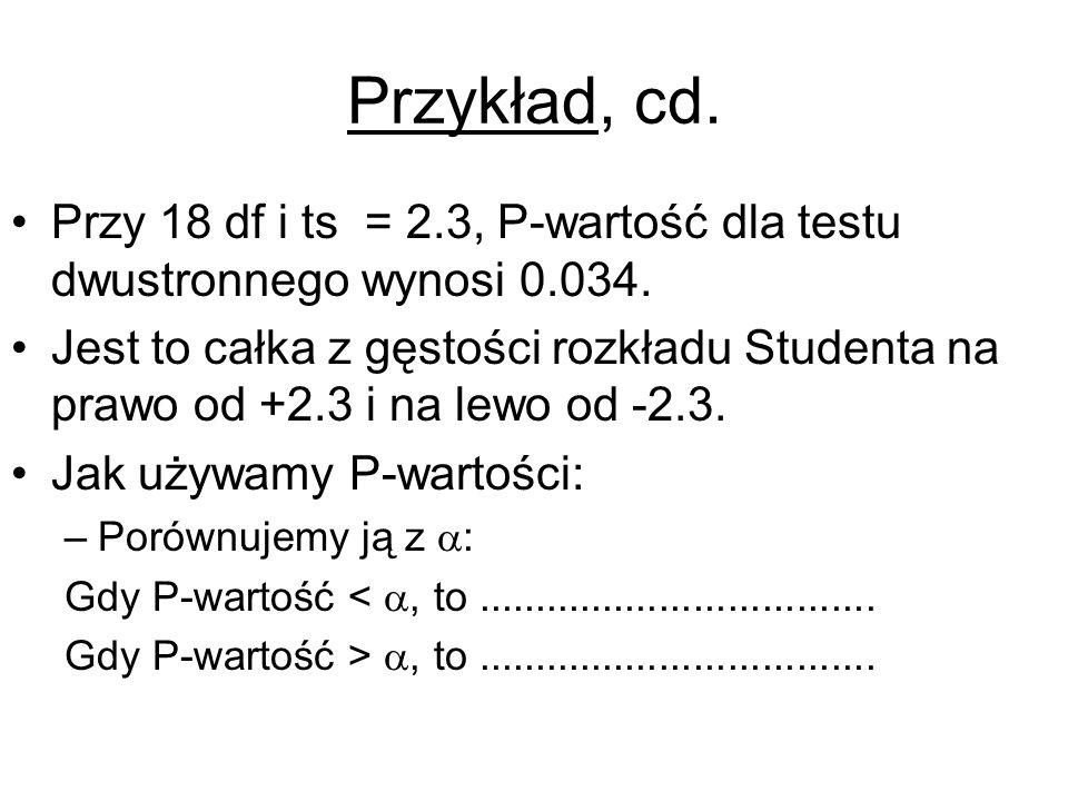 Przykład, cd. Przy 18 df i ts = 2.3, P-wartość dla testu dwustronnego wynosi 0.034. Jest to całka z gęstości rozkładu Studenta na prawo od +2.3 i na l