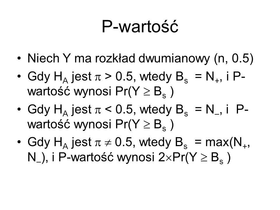 P-wartość Niech Y ma rozkład dwumianowy (n, 0.5) Gdy H A jest > 0.5, wtedy B s = N +, i P- wartość wynosi Pr(Y B s ) Gdy H A jest < 0.5, wtedy B s = N