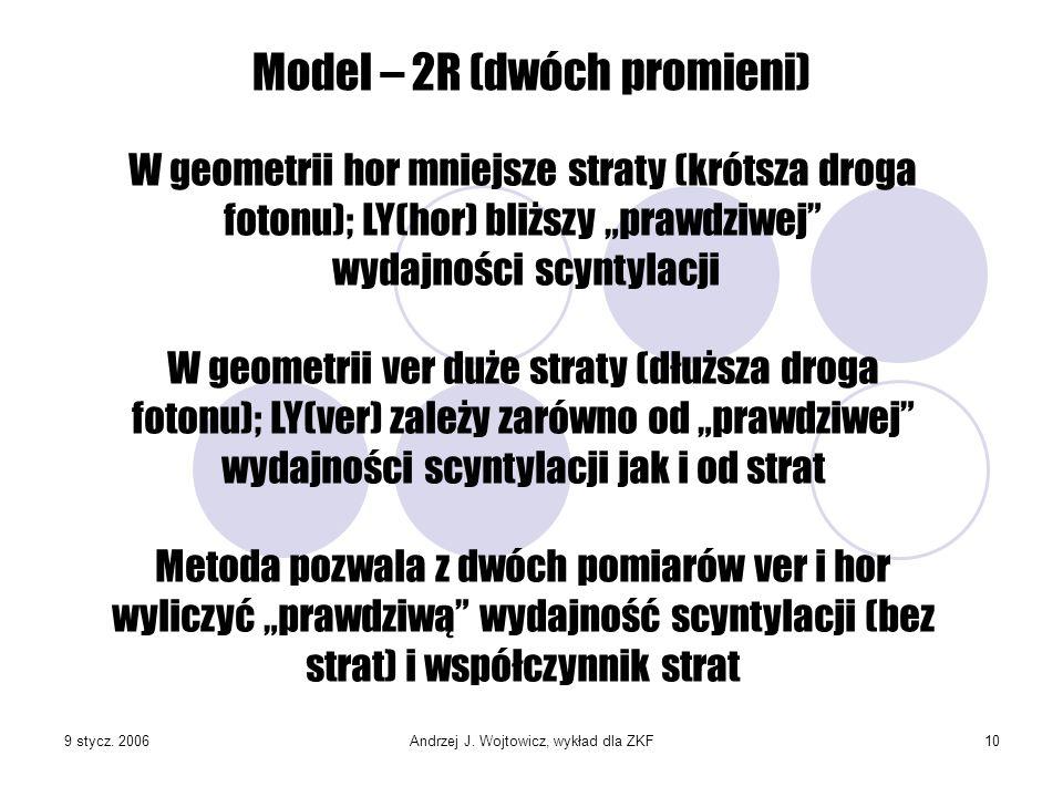9 stycz. 2006Andrzej J. Wojtowicz, wykład dla ZKF10 Model – 2R (dwóch promieni) W geometrii hor mniejsze straty (krótsza droga fotonu); LY(hor) bliższ