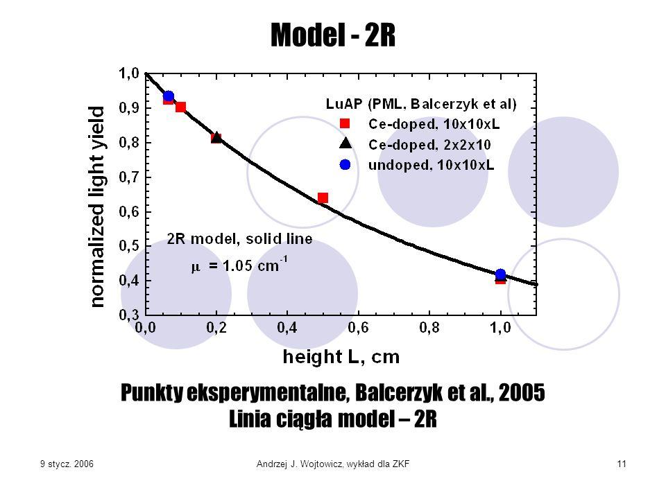 9 stycz. 2006Andrzej J. Wojtowicz, wykład dla ZKF11 Model - 2R Punkty eksperymentalne, Balcerzyk et al., 2005 Linia ciągła model – 2R