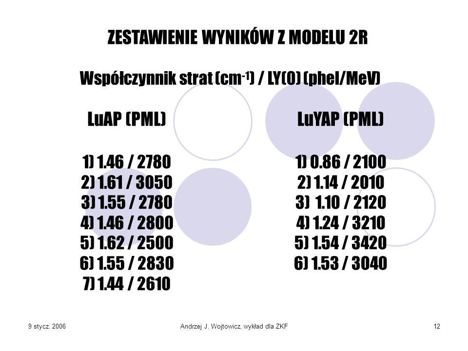 9 stycz. 2006Andrzej J. Wojtowicz, wykład dla ZKF12 LuAP (PML) 1) 1.46 / 2780 2) 1.61 / 3050 3) 1.55 / 2780 4) 1.46 / 2800 5) 1.62 / 2500 6) 1.55 / 28