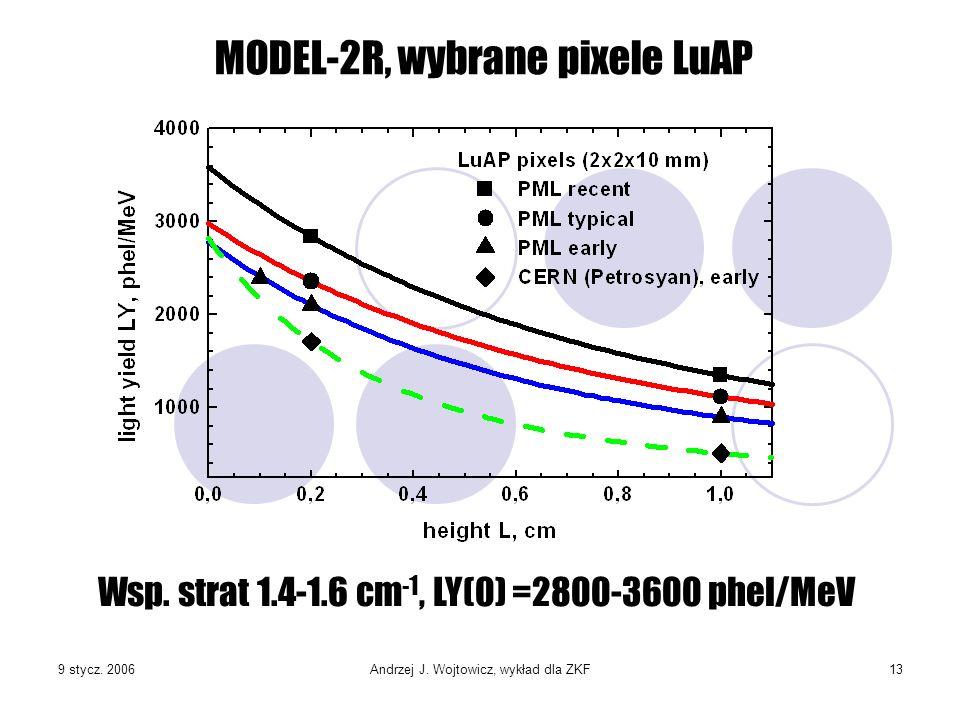 9 stycz. 2006Andrzej J. Wojtowicz, wykład dla ZKF13 MODEL-2R, wybrane pixele LuAP Wsp. strat 1.4-1.6 cm -1, LY(0) =2800-3600 phel/MeV
