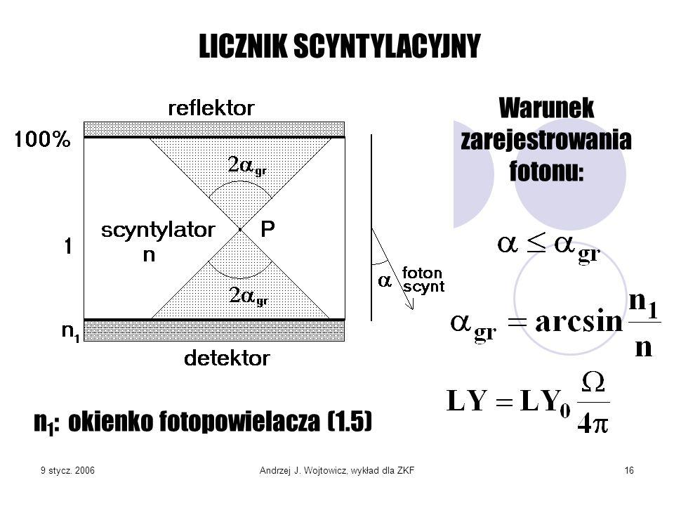 9 stycz. 2006Andrzej J. Wojtowicz, wykład dla ZKF16 LICZNIK SCYNTYLACYJNY Warunek zarejestrowania fotonu: n 1 : okienko fotopowielacza (1.5)