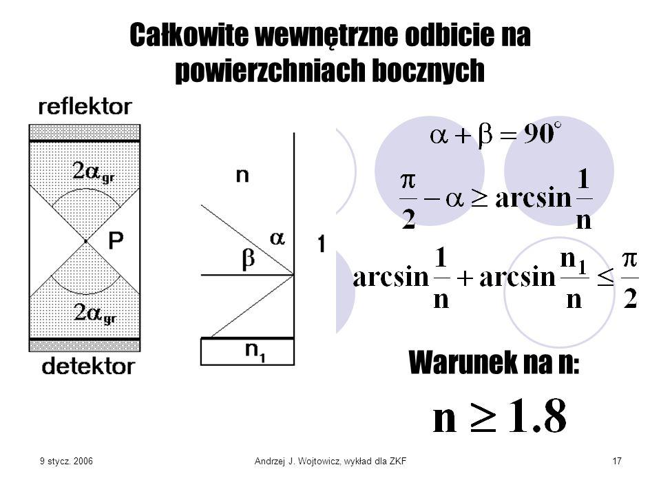 9 stycz. 2006Andrzej J. Wojtowicz, wykład dla ZKF17 Całkowite wewnętrzne odbicie na powierzchniach bocznych Warunek na n: