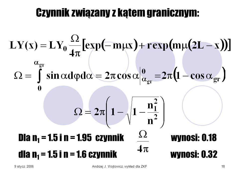 9 stycz. 2006Andrzej J. Wojtowicz, wykład dla ZKF18 Dla n 1 = 1.5 i n = 1.95 czynnik wynosi: 0.18 dla n 1 = 1.5 i n = 1.6 czynnik wynosi: 0.32 Czynnik