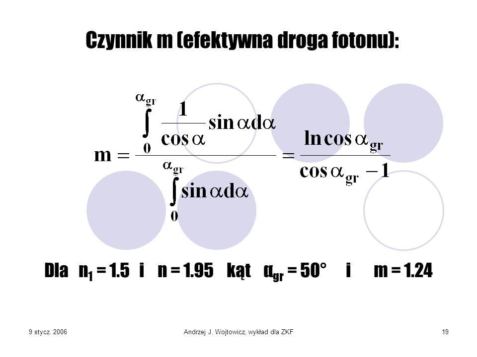 9 stycz. 2006Andrzej J. Wojtowicz, wykład dla ZKF19 Dla n 1 = 1.5 i n = 1.95 kąt α gr = 50° i m = 1.24 Czynnik m (efektywna droga fotonu):
