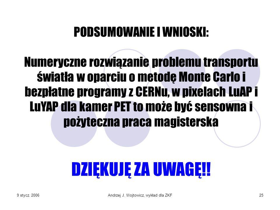 9 stycz. 2006Andrzej J. Wojtowicz, wykład dla ZKF25 PODSUMOWANIE I WNIOSKI: Numeryczne rozwiązanie problemu transportu światła w oparciu o metodę Mont