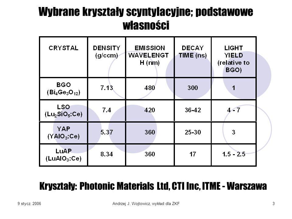 9 stycz. 2006Andrzej J. Wojtowicz, wykład dla ZKF3 Wybrane kryształy scyntylacyjne; podstawowe własności Kryształy: Photonic Materials Ltd, CTI Inc, I