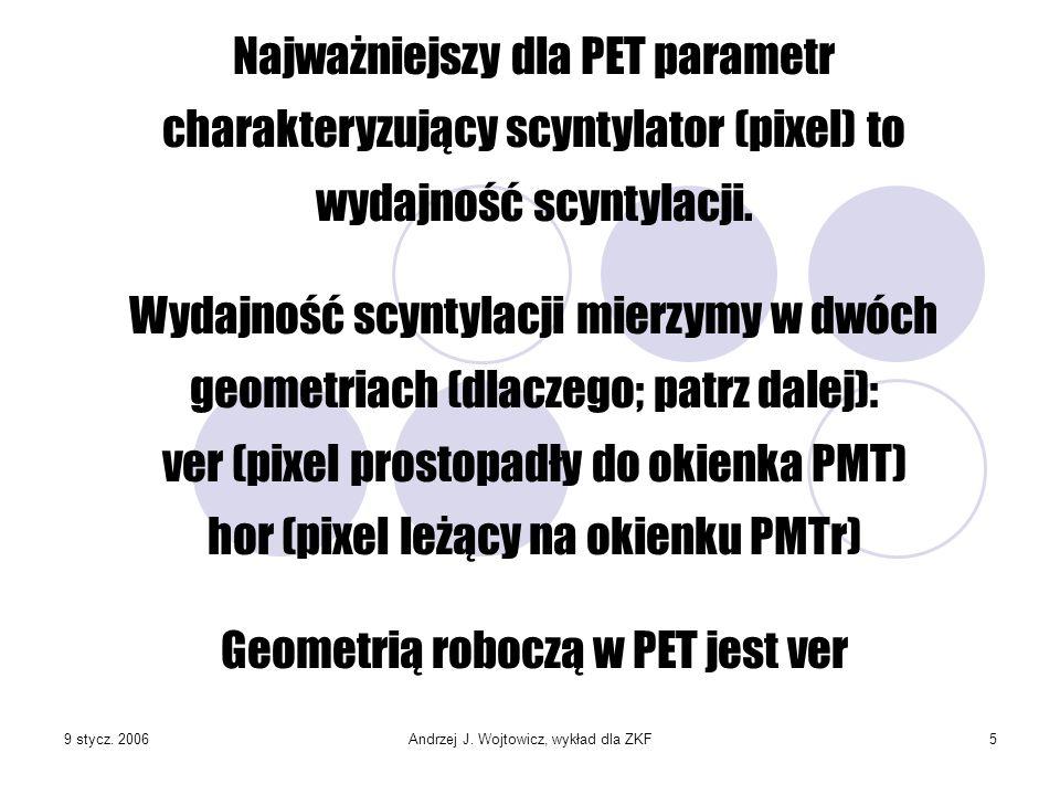 9 stycz. 2006Andrzej J. Wojtowicz, wykład dla ZKF5 Najważniejszy dla PET parametr charakteryzujący scyntylator (pixel) to wydajność scyntylacji. Wydaj