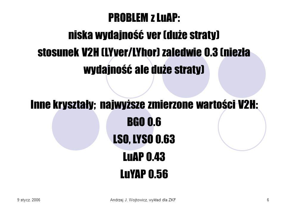 9 stycz. 2006Andrzej J. Wojtowicz, wykład dla ZKF6 PROBLEM z LuAP: niska wydajność ver (duże straty) stosunek V2H (LYver/LYhor) zaledwie 0.3 (niezła w