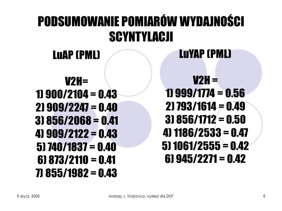 9 stycz. 2006Andrzej J. Wojtowicz, wykład dla ZKF8 LuAP (PML) V2H= 1) 900/2104 = 0.43 2) 909/2247 = 0.40 3) 856/2068 = 0.41 4) 909/2122 = 0.43 5) 740/