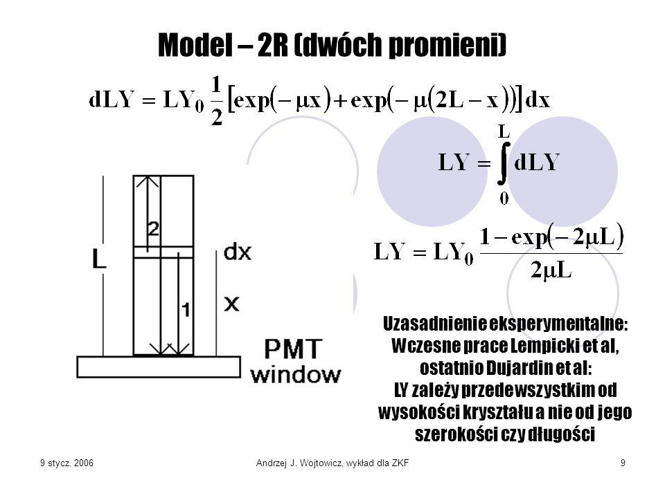 9 stycz. 2006Andrzej J. Wojtowicz, wykład dla ZKF9 Model – 2R (dwóch promieni) Uzasadnienie eksperymentalne: Wczesne prace Lempicki et al, ostatnio Du