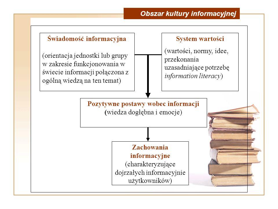 Świadomość informacyjna (orientacja jednostki lub grupy w zakresie funkcjonowania w świecie informacji połączona z ogólną wiedzą na ten temat) System