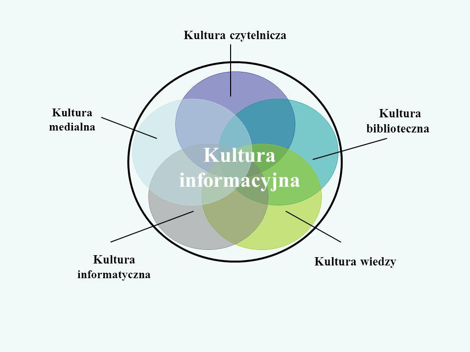 Kultura informacyjna