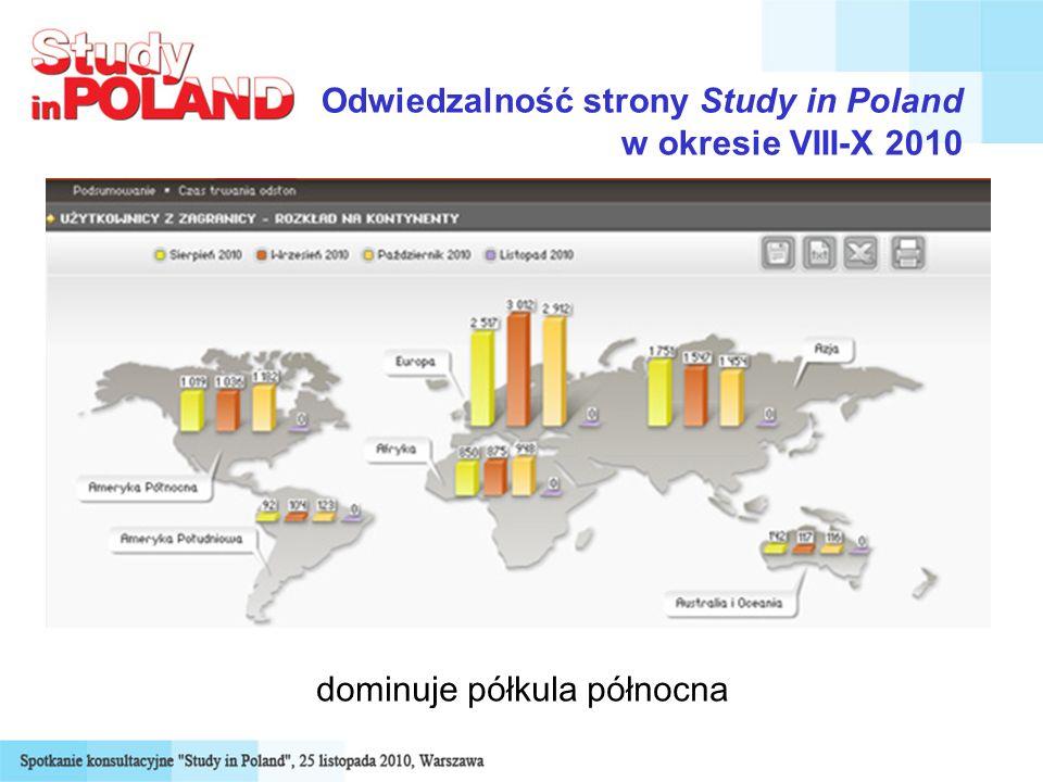 Odwiedzalność strony Study in Poland w okresie VIII-X 2010 dominuje półkula północna