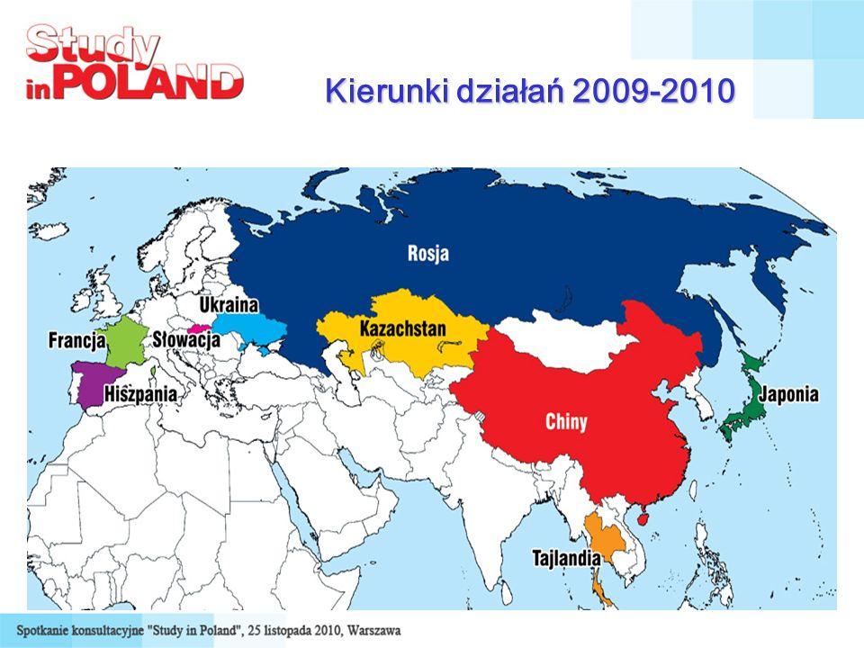 Kierunki działań 2009-2010