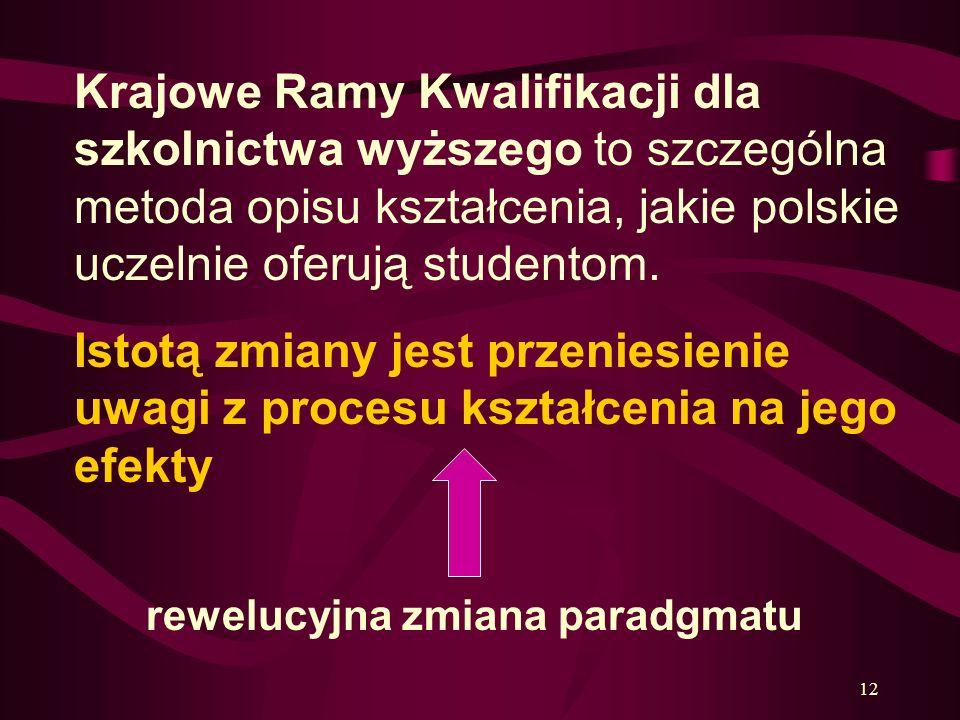 12 Krajowe Ramy Kwalifikacji dla szkolnictwa wyższego to szczególna metoda opisu kształcenia, jakie polskie uczelnie oferują studentom. Istotą zmiany