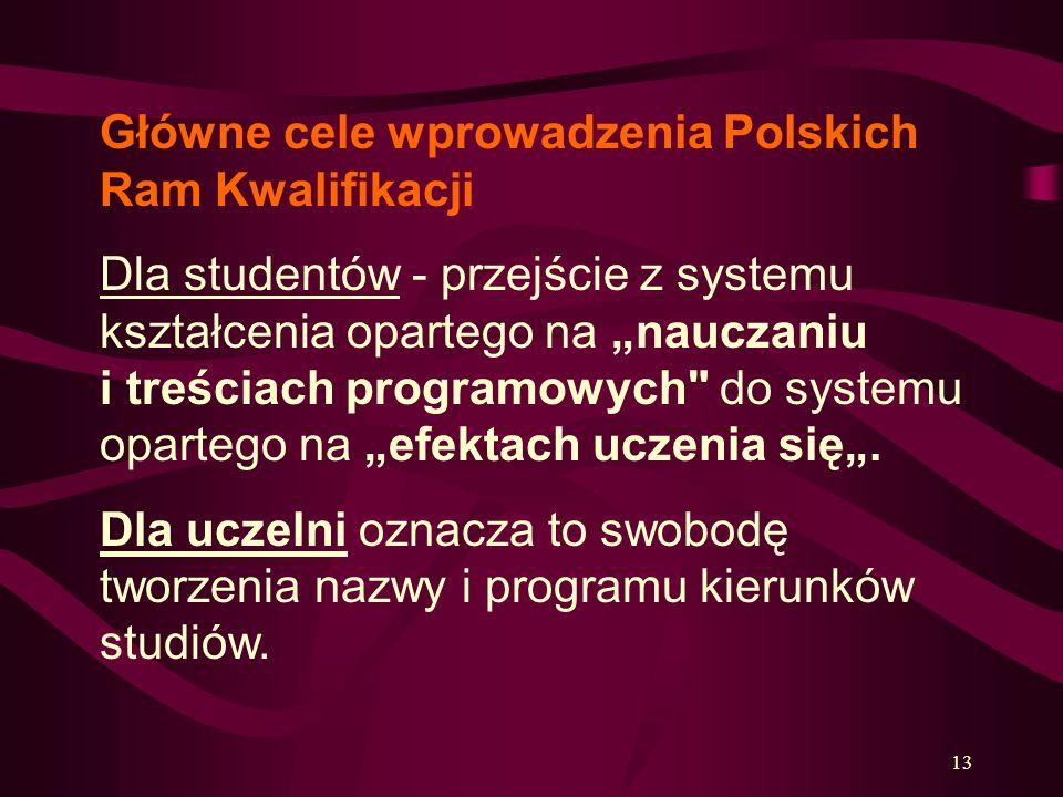 13 Główne cele wprowadzenia Polskich Ram Kwalifikacji Dla studentów - przejście z systemu kształcenia opartego na nauczaniu i treściach programowych