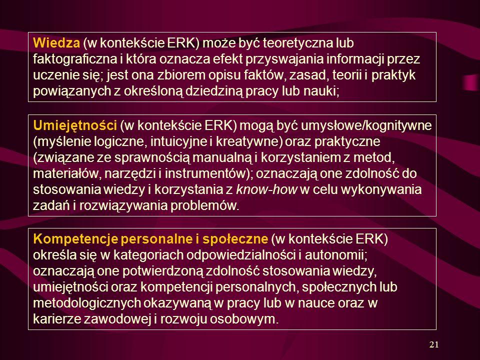 21 Umiejętności (w kontekście ERK) mogą być umysłowe/kognitywne (myślenie logiczne, intuicyjne i kreatywne) oraz praktyczne (związane ze sprawnością m