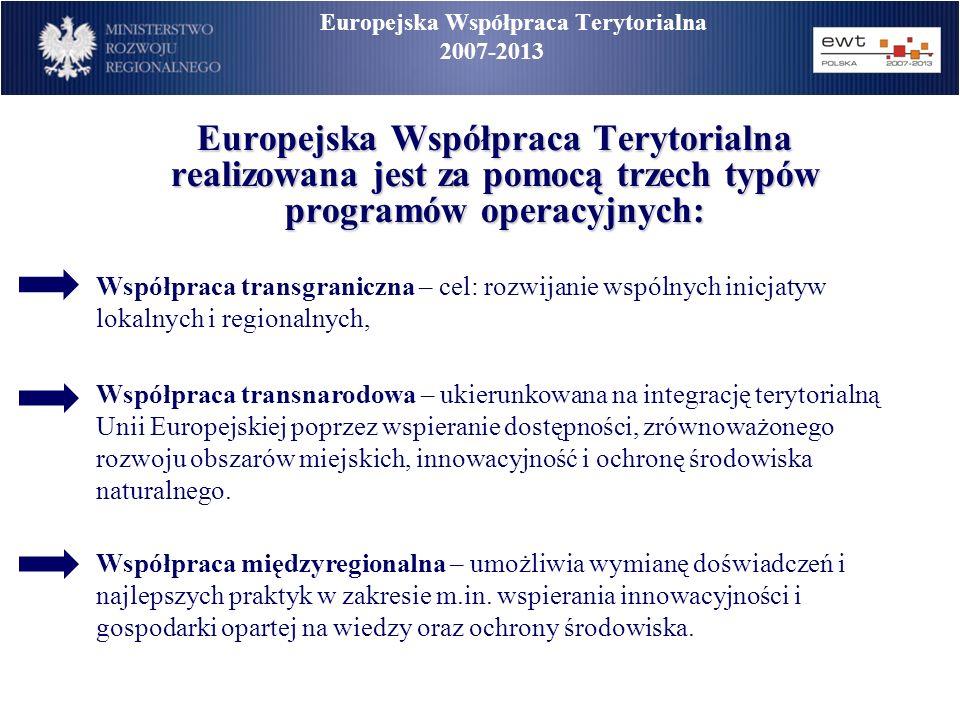 Europejska Współpraca Terytorialna realizowana jest za pomocą trzech typów programów operacyjnych: Współpraca transgraniczna – cel: rozwijanie wspólny