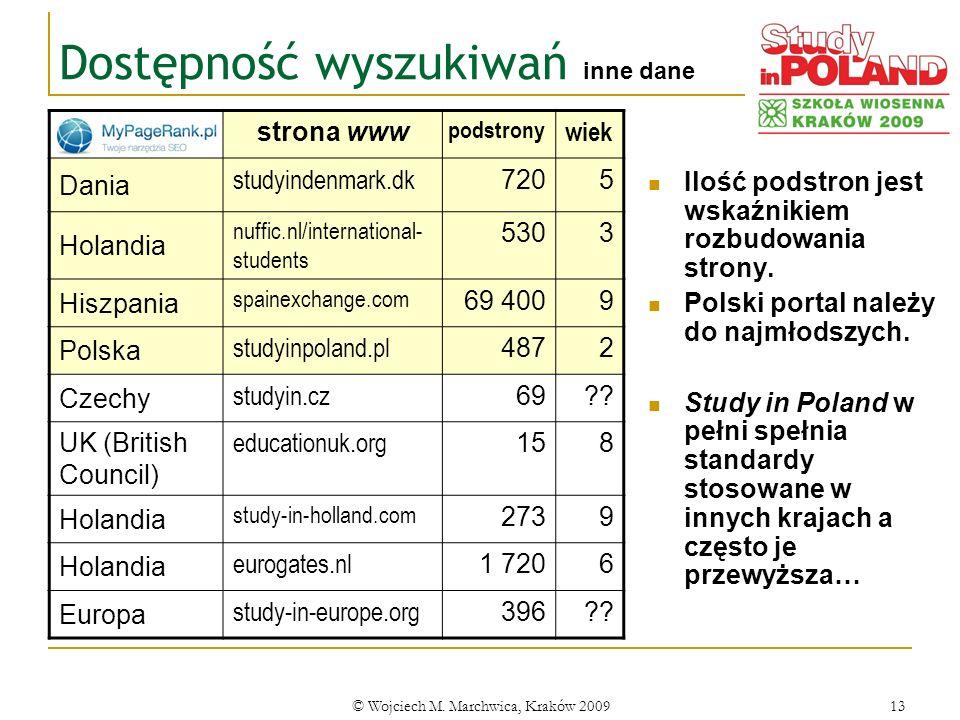 © Wojciech M. Marchwica, Kraków 200913 Dostępność wyszukiwań inne dane Ilość podstron jest wskaźnikiem rozbudowania strony. Polski portal należy do na