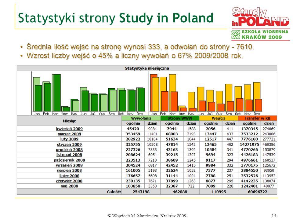 © Wojciech M. Marchwica, Kraków 200914 Statystyki strony Study in Poland Średnia ilość wejść na stronę wynosi 333, a odwołań do strony - 7610. Średnia