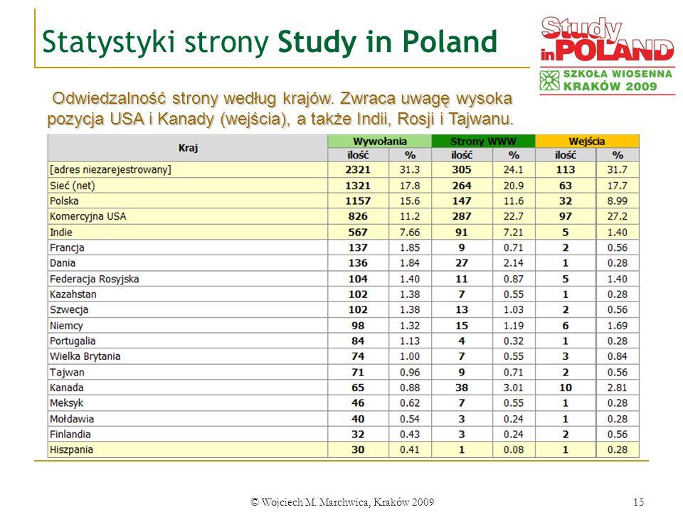 © Wojciech M. Marchwica, Kraków 200915 Statystyki strony Study in Poland Odwiedzalność strony według krajów. Zwraca uwagę wysoka pozycja USA i Kanady