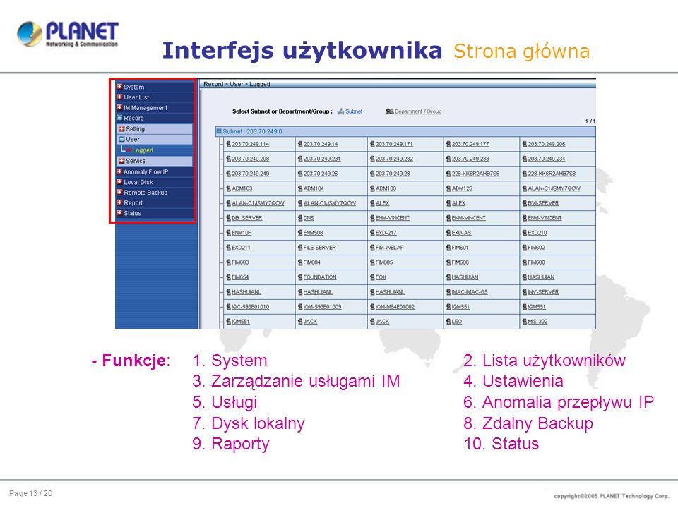 Page 13 / 20 Interfejs użytkownika Strona główna - Funkcje:1.