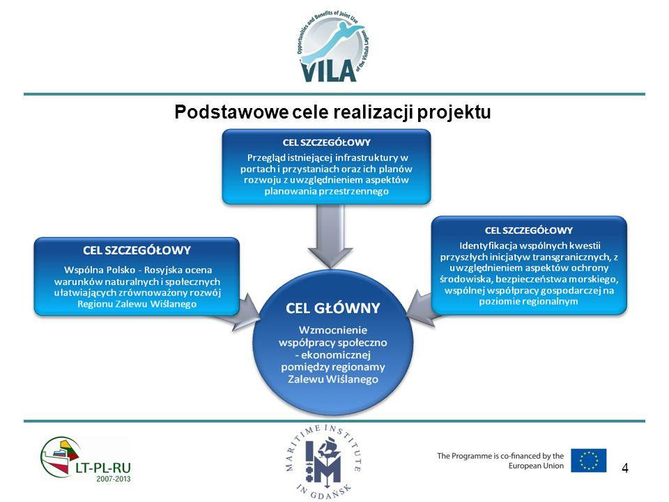 4 Podstawowe cele realizacji projektu