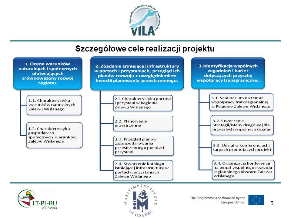 6 Założenia projektu działania projektu uwzględniają unikalny charakter Zalewu Wiślanego, współpracę lokalnych społeczności oraz działalność małych i średnich przedsiębiorstw; kluczowe jest stworzenie długoterminowej strategii współpracy regionalnej, wyznaczającej strategiczne cele, zasady zrównoważonego rozwoju, kierunki rozwoju infrastruktury oraz model partnerstwa publiczno prywatnego, możliwy do zastosowania w regionie; zdefiniowanie głównych problemów współpracy, powiązań między polityką na szczeblu krajowym a działaniami na poziomie lokalnym, kierunków rozwoju polityki regionalnej oraz konieczności wzmacniania roli samorządów na obszarze Zalewu Wiślanego.