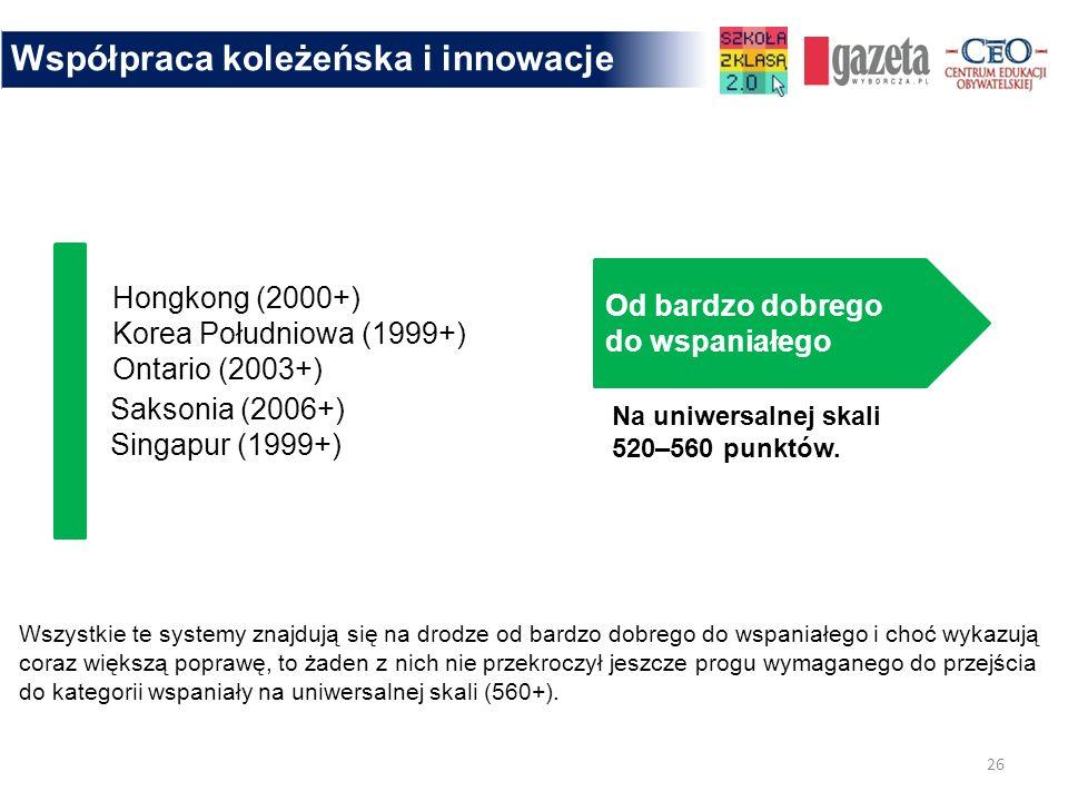 Hongkong (2000+) Korea Południowa (1999+) Ontario (2003+) Saksonia (2006+) Singapur (1999+) Wszystkie te systemy znajdują się na drodze od bardzo dobr