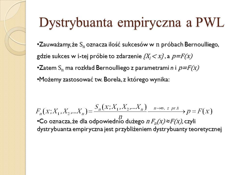 Dystrybuanta empiryczna a PWL Zauważamy, że S n oznacza ilość sukcesów w n próbach Bernoulliego, gdzie sukces w i -tej próbie to zdarzenie {X i < x},