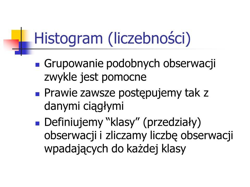 Histogram (liczebności) Grupowanie podobnych obserwacji zwykle jest pomocne Prawie zawsze postępujemy tak z danymi ciągłymi Definiujemy klasy (przedzi