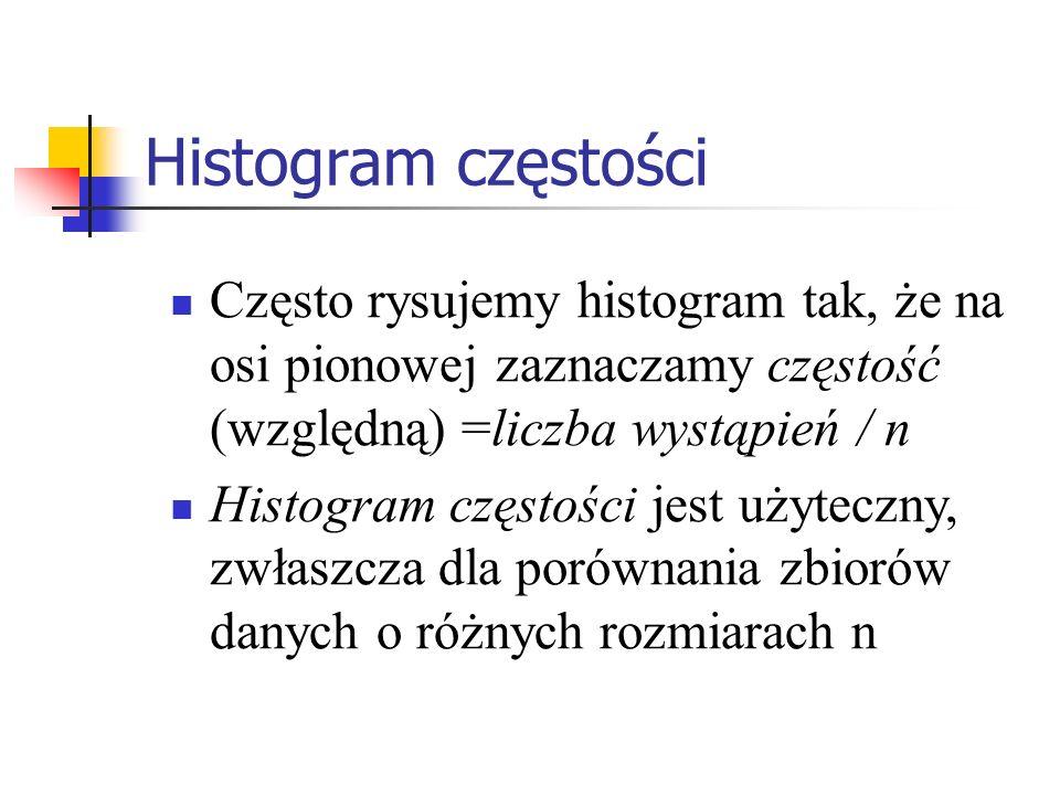 Histogram częstości Często rysujemy histogram tak, że na osi pionowej zaznaczamy częstość (względną) =liczba wystąpień / n Histogram częstości jest uż