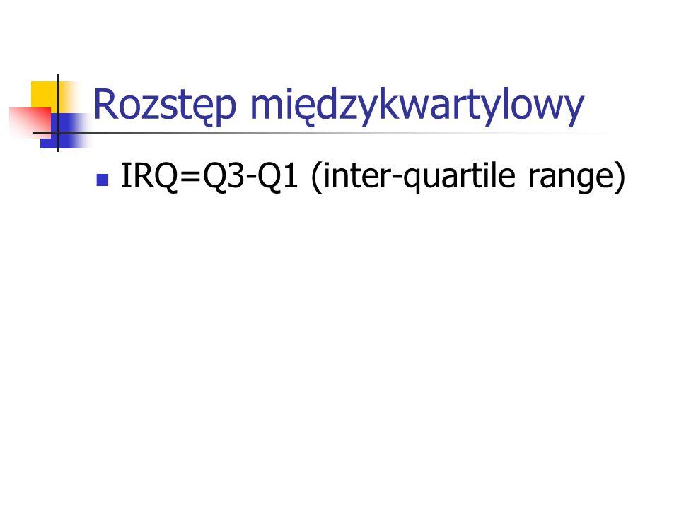 Rozstęp międzykwartylowy IRQ=Q3-Q1 (inter-quartile range)