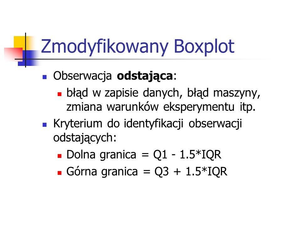 Zmodyfikowany Boxplot Obserwacja odstająca: błąd w zapisie danych, błąd maszyny, zmiana warunków eksperymentu itp. Kryterium do identyfikacji obserwac